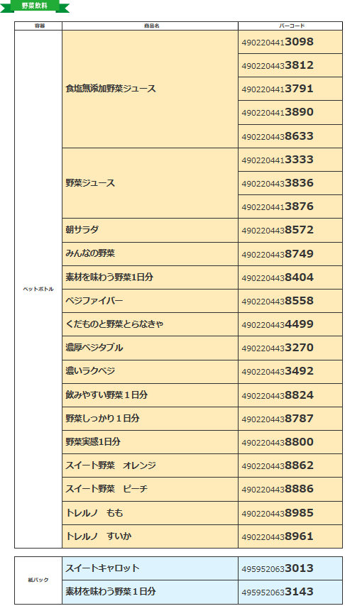 デルモンテ_東京ディズニーシー貸切パーティー_対象商品トマト飲料_バーコード