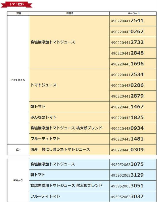 デルモンテ_東京ディズニーシー貸切パーティー_対象商品野菜飲料_バーコード