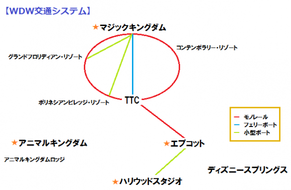 WDW交通システム路線図